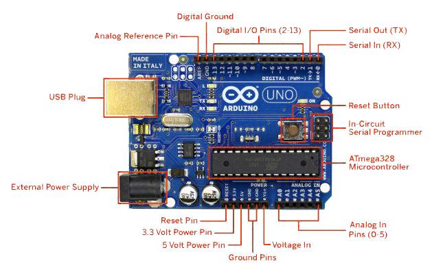 Arduino projeler tesla akademi elektrik elektronik